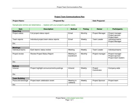 agile project status report template mickeles