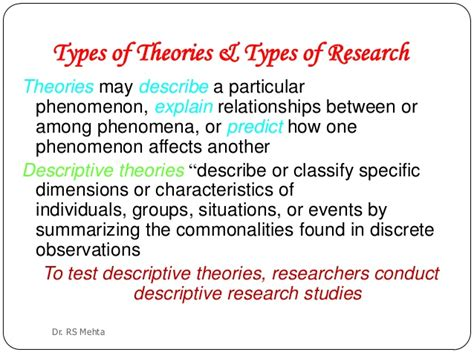 methods theories of theoretical conceptual framework