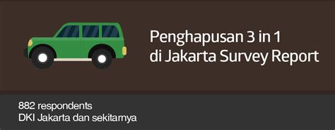 3 Di Jakarta penghapusan 3 in 1 di jakarta setuju atau tidak survey report jakpat