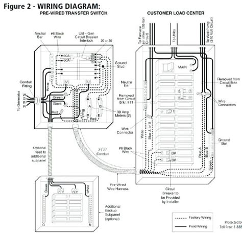 domestic solar panel wiring diagram wiring diagram with
