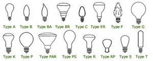 Mogul Base Light Bulbs Light Bulbs Etc Inc Incandescent Bulbs