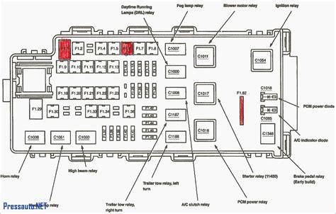 ford f350 fuse panel diagram 2008 ford f350 fuse box diagram 350 wiring wiring
