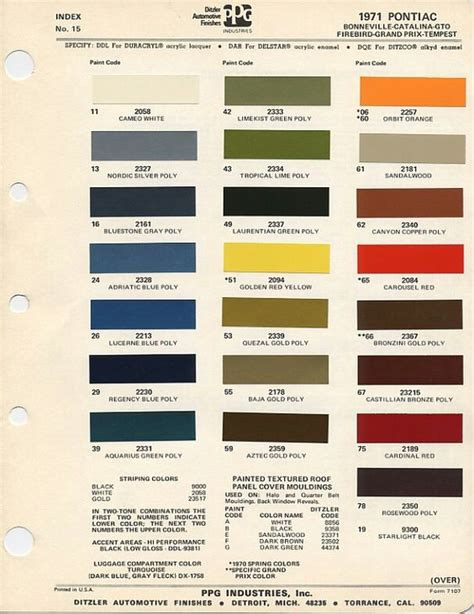 1971 pontiac gto paint chart color choice for gto orbit orange code 06 60 chip 2257