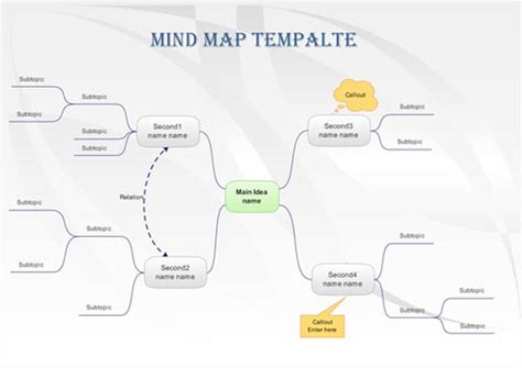 Mind Map Template For Microsoft Office Skachatlibertyig S Blog Mind Map Template Microsoft Word