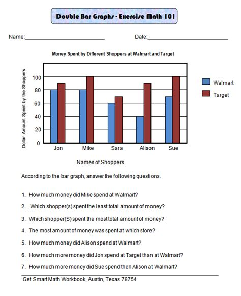 printable bar graphs with questions worksheets graphic sources worksheets opossumsoft