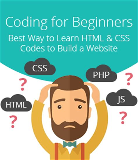 best way to learn html best website builder reviews of 2017 find a website