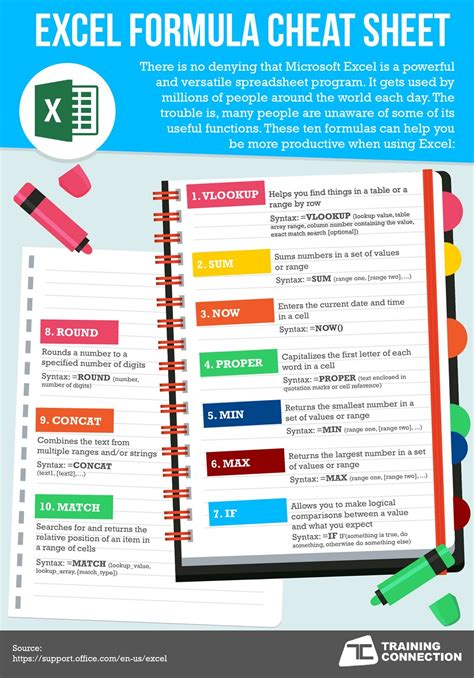 excel formula cheat sheet pdf excel formula cheat sheet cheat sheets image search and