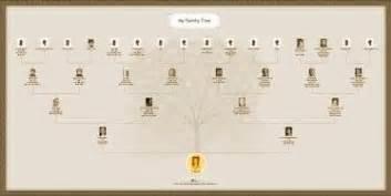 albero genealogico clinicaveterinaria org forum
