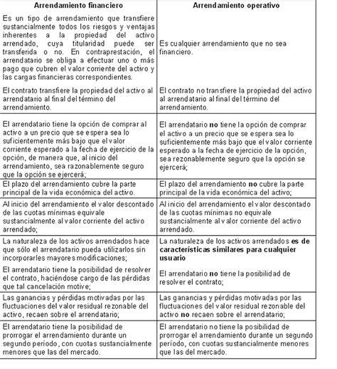 examen de sangre wikipedia la enciclopedia libre contrato de arrendamiento la enciclopedia libre contrato