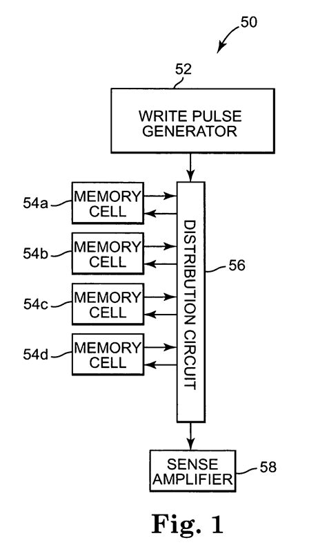 cell theory pattern and process patent us7166533 phase change memory cell defined by a