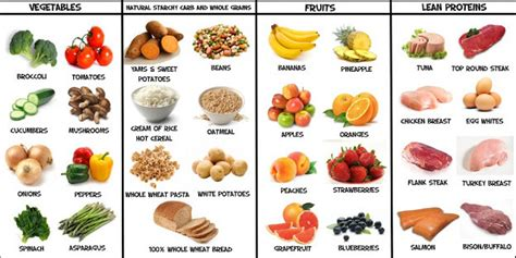 Foods That Shed Belly by Foods And Nutrients That Help Burn Belly The Ezekiel