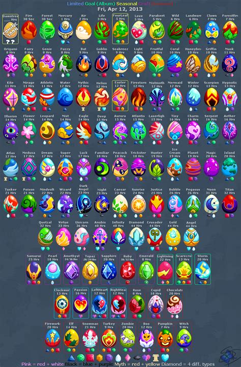 city egg dragonvale all eggs city all eggs pictures