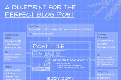 best blogger templates for writers blogging tips archives page 2 of 2 brandongaille com