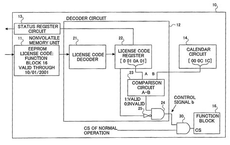 era of integrated circuits integrated circuit information age 28 images integrated circuit dil chip information