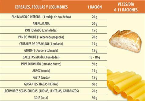 alimentos con hidratos de carbono salud siglo xxi hidratos de carbono