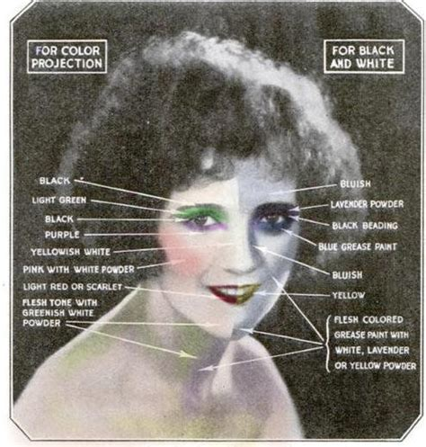 film processing tutorial authentic 1920s makeup tutorial