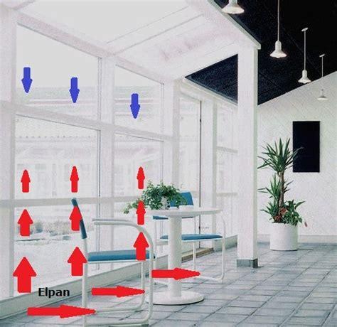 Leisten Für Arbeitsplatten by Fu 223 Boden Design Leisten