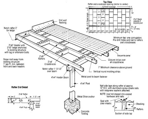 Awning Plans by Can I Make Entire Patio Into A Drain Foundation Leak
