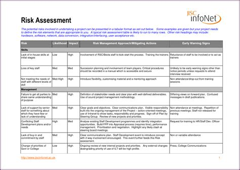 exle of risk assessment report template risk assessment report template exle competent snapshot