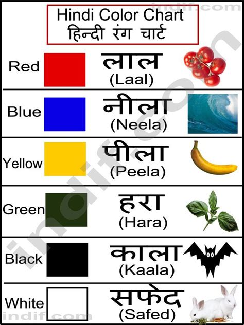 meaning of themes in hindi hindi colors hindi color chart ह न द र ग च र ट for