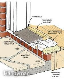 How To Replace A Threshold On An Exterior Door How To Replace An Exterior Door Decks Doors And Search