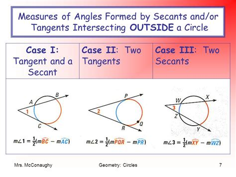 other angle relationships in circles ppt
