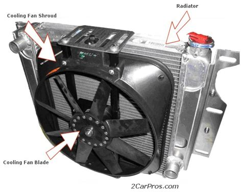 electric radiator cooling fans 90 4runner wiring diagram 90 free engine image for user