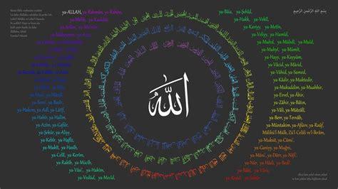 asmaul husna beserta artinya contoh penerapan  doa