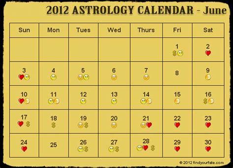 Aries Calendar 2012 Astrology Calendar For All Zodiac Signs And Horoscope