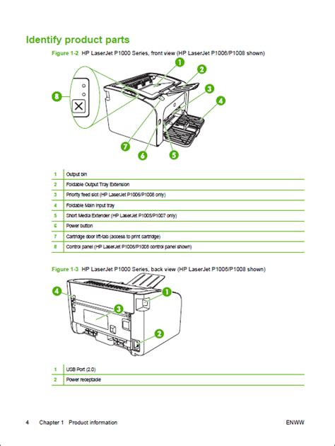 Thonhs Import Lj1007 hp laserjet p1000 p1007 service manual