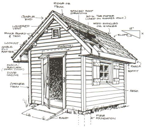 Backyard Shed Blueprints by Sheds Book Do It Yourself Guide For Backyard Builders