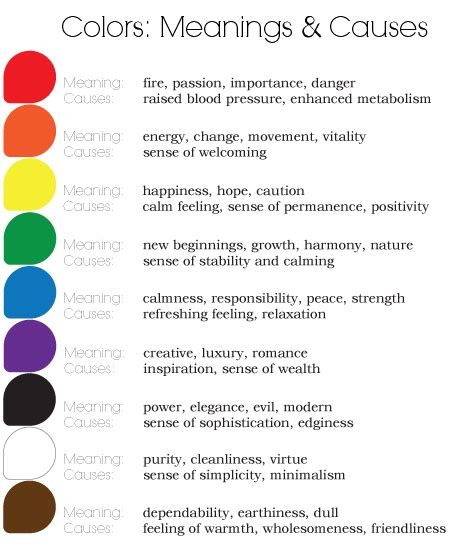 gallery for gt what each color means