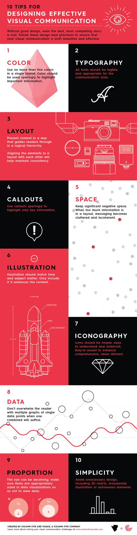 design process for visual communication designing effective visual communication tips