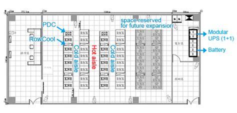 layout ruang data center high c p value datacenter delta