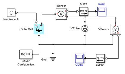 live solar panel data photovoltaic pv panel performance modelling
