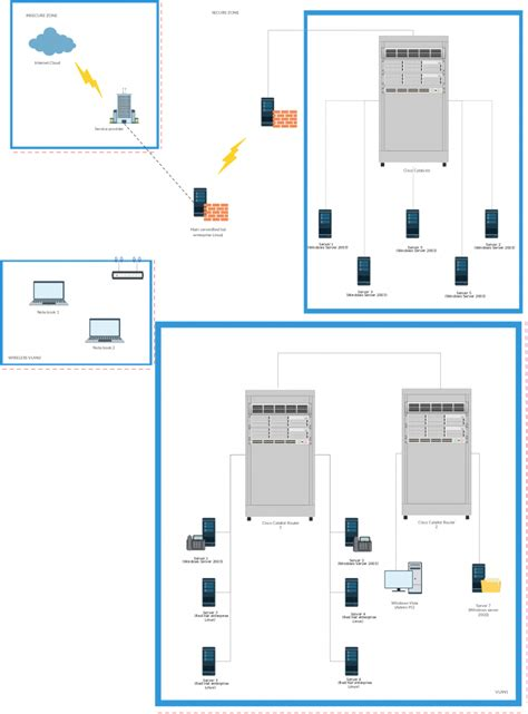 network layout template network diagram templates network diagram exles at