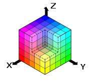 xyz color space the known colors palette tool revision hopefully