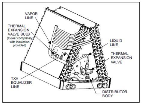 txv diagram txv sensing bulb location york central tech talk