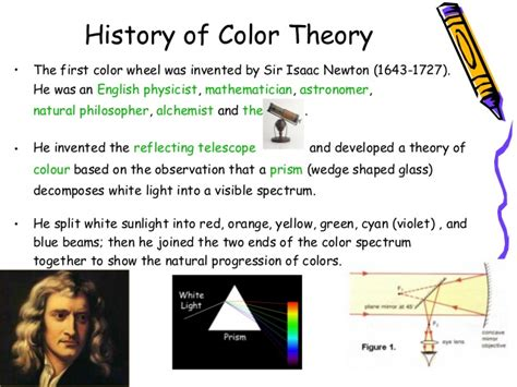 who invented the color wheel the color wheel