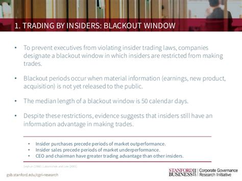 Section 16 Insider Trading 28 Images Advanced Sec
