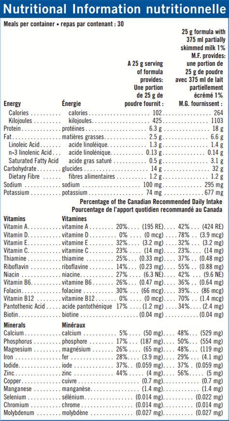 Herbalife Formula 1 Nutritional herbalife shakes greathealth ca
