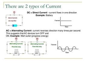 as level physics electric circuits