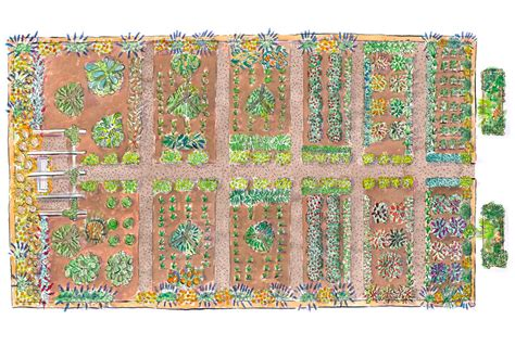 How To Layout A Garden with Small Vegetable Garden Design Ideas How To Plan A Garden