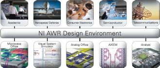 topical meeting on silicon monolithic integrated circuits in rf systems ni awr software featured in ieee radio wireless week 2016 activities rf cafe