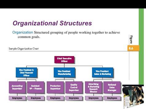 procter and gamble organizational chart the organizational structure of proctor and gamble
