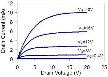 an enhancement mode mos voltage controlled linear resistor with large dynamic range an enhancement mode mos voltage controlled linear resistor with large dynamic range 28 images