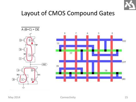 cmos layout ppt ppt connected graphs and connectivity powerpoint