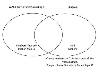 teaching venn diagrams ks2 venn and carroll diagram sort and even number by
