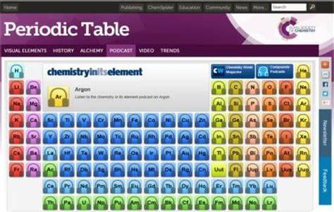 rsc org periodic table royal society of chemistry s periodic table