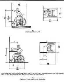adaag figure 5